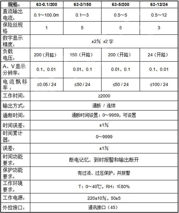 63XD-XX系列直流恒流电源技术指标