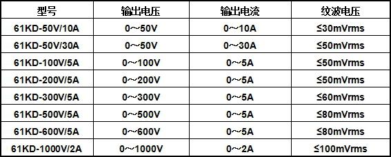 直流老化电源型号示例