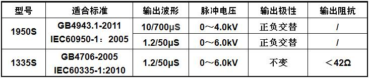 脉冲发生器规格参数