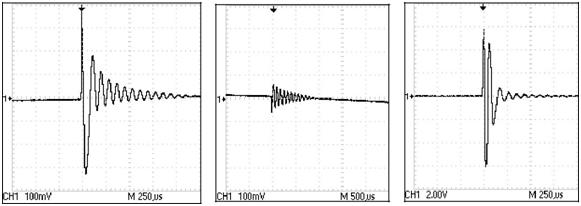 电容器自愈性波形图