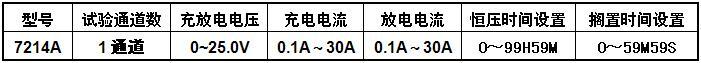 电池混合脉冲性能测试系统规格参数