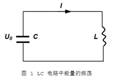 LC电路中能量的振荡